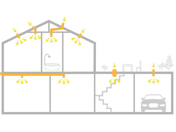 Svetlovody Sunway pre rodinné domy a byty