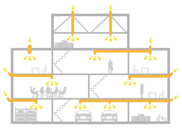 Svetlovody pre kancelárie - Sunway